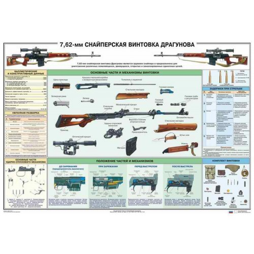 PTR-001 Dragunov sniper rifle SVD Russian original military poster (size 39 x 27 inches)