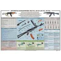 PTR-002 Kalashnikov shortened assault rifles AKS74U and AK104 (AK102, AK105) Russian original military poster (size 39 inch x 27 inches)