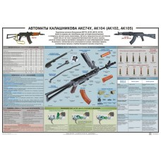 PTR-002 Kalashnikov shortened assault rifles AKS74U and AK104 (AK102, AK105) Russian original military poster (size 39 inch x 27 inches)