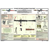 PTR-005 RPG-7V and RPG-7V1 Hand-held grenade launcher poster (39x27 inches)