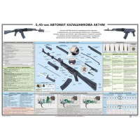PTR-007 AK-74M Kalashnikov automatic rifle Russian original poster (39x27 in)