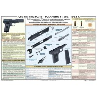 PTR-010 TT Tokarev pistol Russian military poster (size 39 inch x 27 inches)
