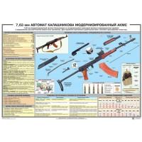 PTR-011 AKMS Automat Kalashnikov Modernized Skladnoy (Folding) Russian poster