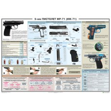 PTR-012 MR-71 (IZH-71) pistol Russian military poster (size 39 inch x 27 inches)