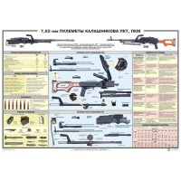 PTR-014 PKM and PKT Kalashnikov machine gun Russian original poster (39x27 in)
