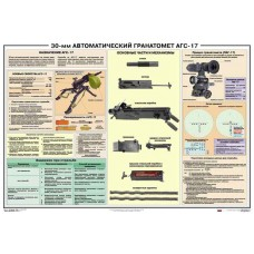 PTR-017 AGS-17 automatic grenade launcher Russian original poster (39x27 in)