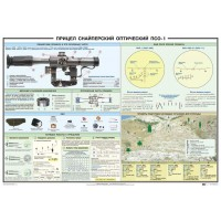 PTR-019 PSO-1 optical sniper sight Russian original poster (size 39 in x 27 in)