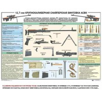 PTR-021 Sniper training set of 10 Russian modern original posters (39x27 inches)